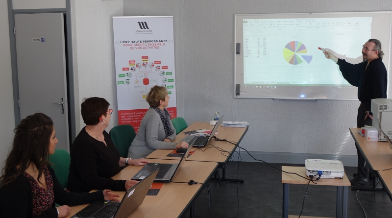 FORMATION INFORMATIQUE - COURS D'INFORMATIQUE ALLIER 03
